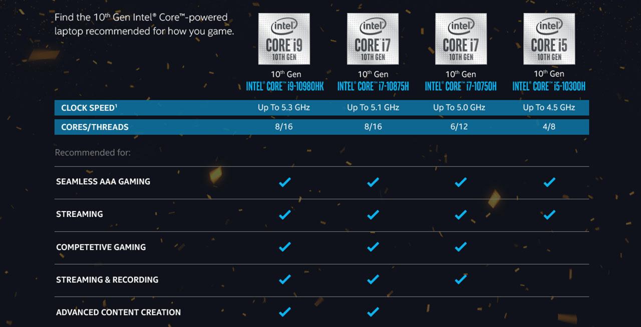 Intelgaminglaptops 03.16. Thgenspecs