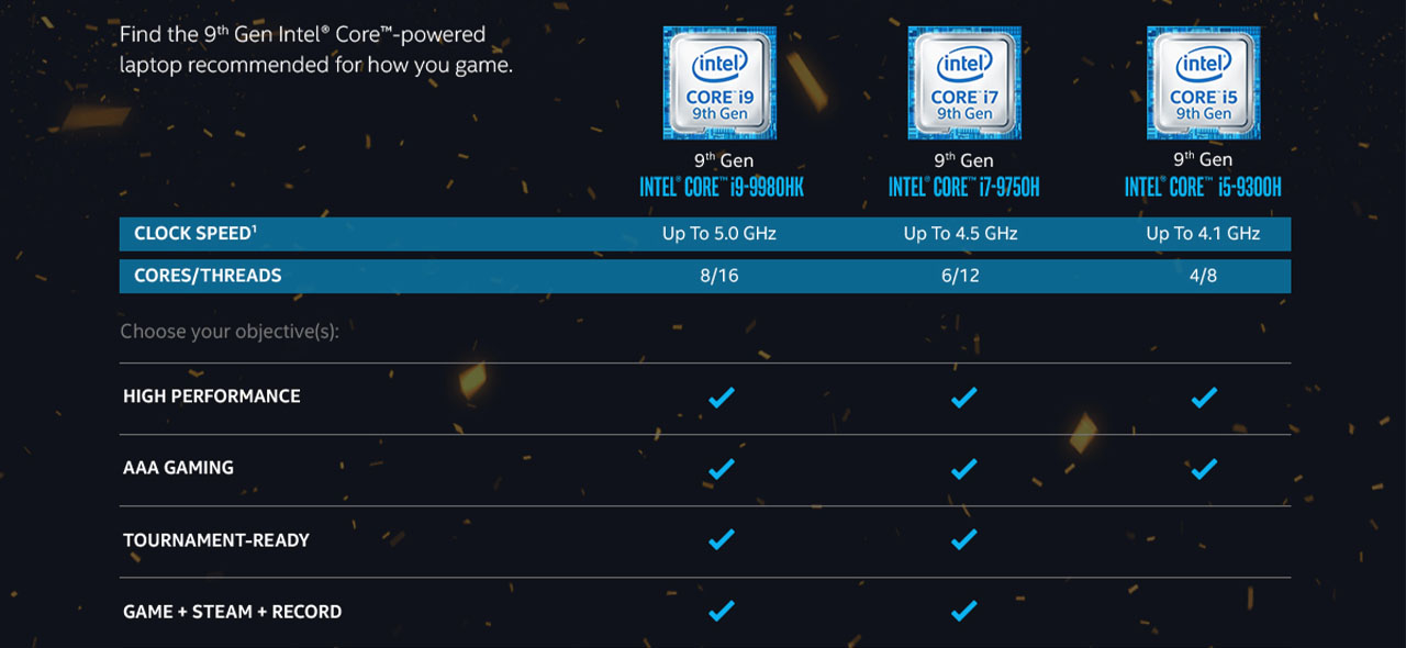 Intelgaminglaptops 03.16.20219thgenspecs