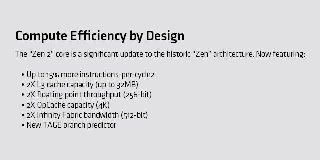 Amd Desktop Processors Ryzen Landing Page   Tile 04