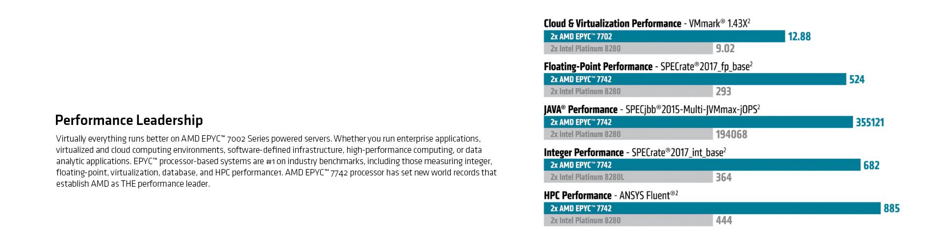 Amd Server Processors Landing Page  Tile 05