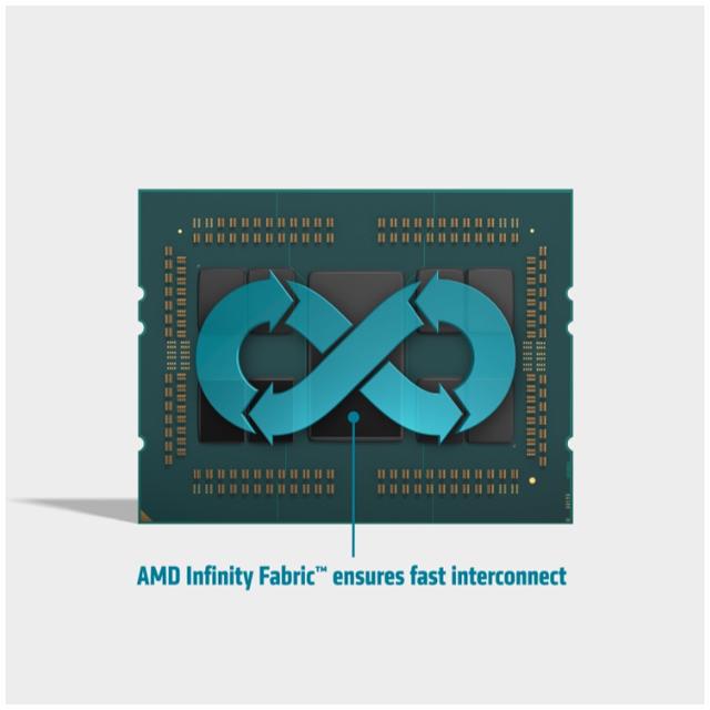 Amd Server Processors Landing Page   Tile 06