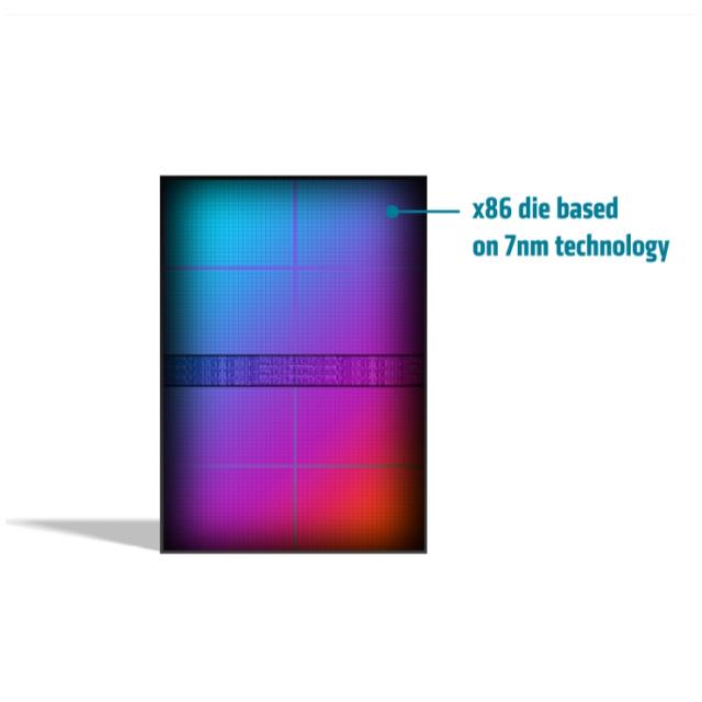 Amd Server Processors Landing Page   Tile 07