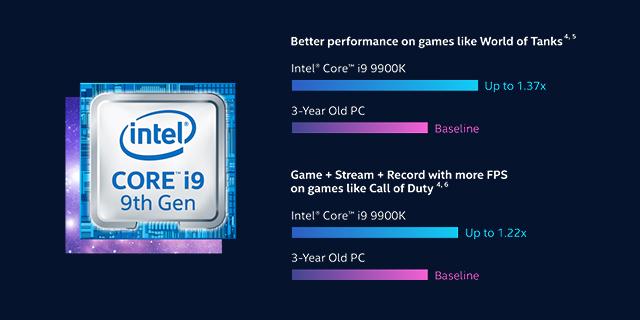 Intel Processors 9th Gen Black Friday Holidays Landing Page   Tile 06