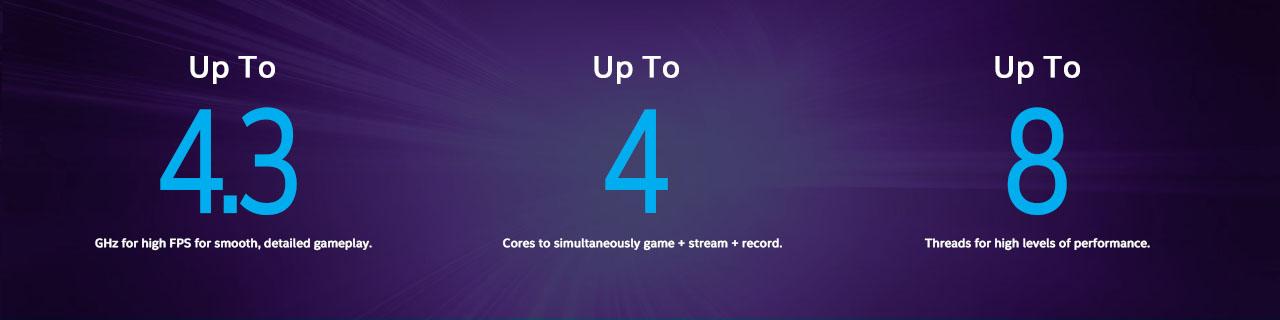 Intel Refresh  I3 Specs