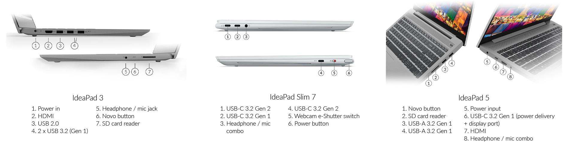 Lenovo Ideapad 05.04.ports