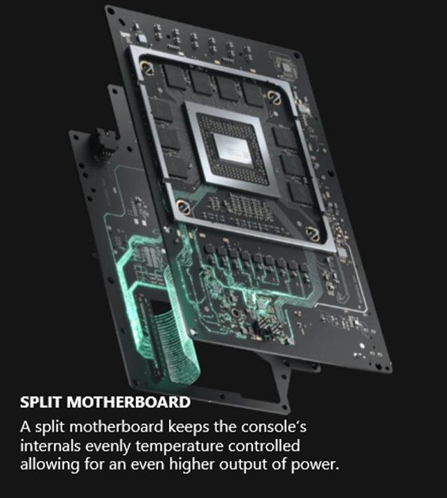 Microsoft Xbox Series X Informational  Chip1