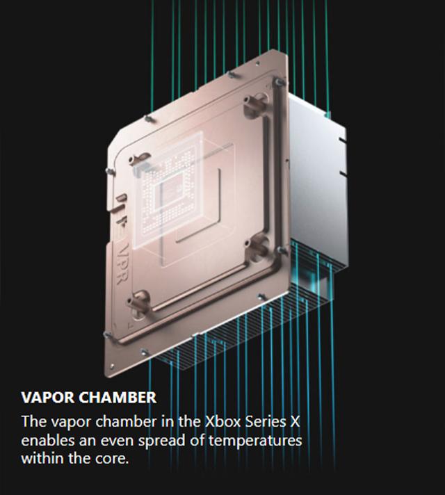 Microsoft Xbox Series X Informational  Chip4