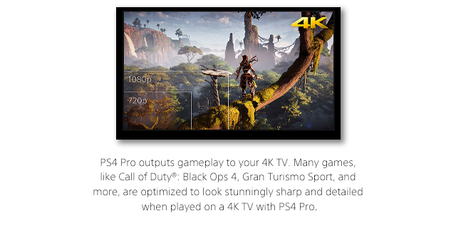 Sony Playstation 4 Pro Landing Page   Tile 03