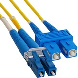 ICC Fiber Optic Duplex Patch Cable