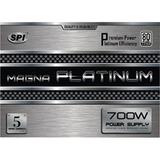Sparkle Power 700 Watts ATX12V V2.3 EPS12V V2.92 Switching Power Supply (Meet 2013 ErP)
