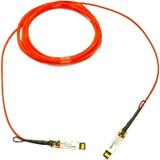 Cisco Fiber Optic Network Cable