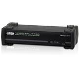 Signal Splitters/Amplifiers