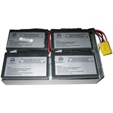 BTI Replacement Battery RBC24 for APC