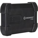 IronKey H300 2 TB Hard Drive