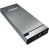 PowerMax 24000mAh Powerpack Charger