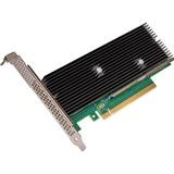 CPU Accelerators/ System Cache Controllers