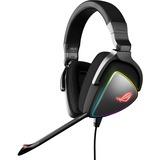 Asus ROG Delta Headset