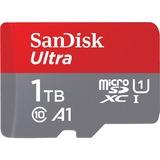 SanDisk Ultra 1 TB Class 10/UHS-I (U1) microSDXC