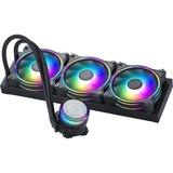 PC Fans/Heat Sinks
