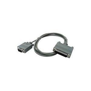 APC AP9827 Simple Signaling UPS Cable Adapter