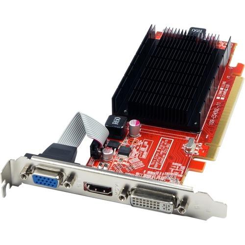 VisionTek Radeon 5450 2GB DDR3 (DVI-I, HDMI, VGA)