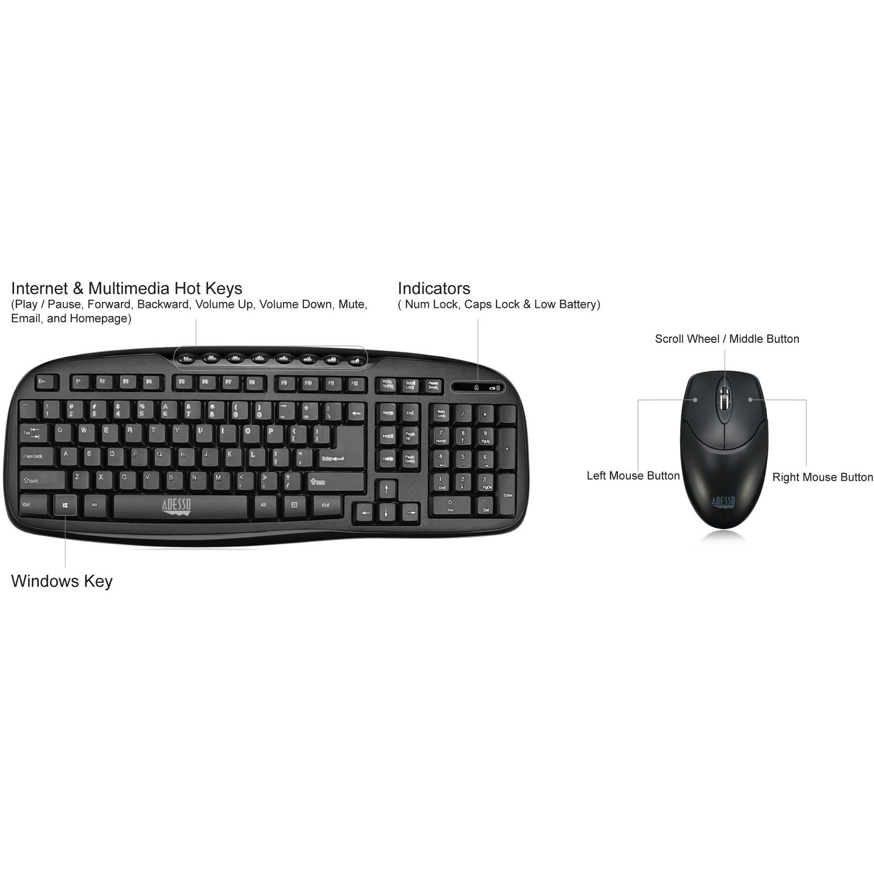 Adesso WKB 1330CB   2.4 GHz Wireless Desktop Keyboard And Mouse Combo Alternate-Image1