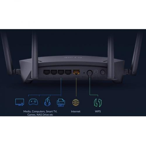 D Link DIR 1950 IEEE 802.11ac Ethernet Wireless Router Alternate-Image1/500