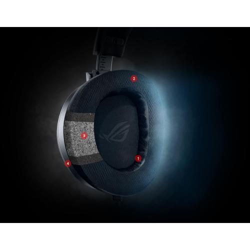 Asus ROG Theta 7.1 Gaming Headset Alternate-Image2/500