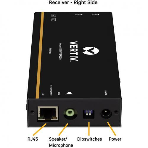 Avocent LV 3000 Series High Quality KVM Extender Kit With Receiver & Transmitter Alternate-Image4/500
