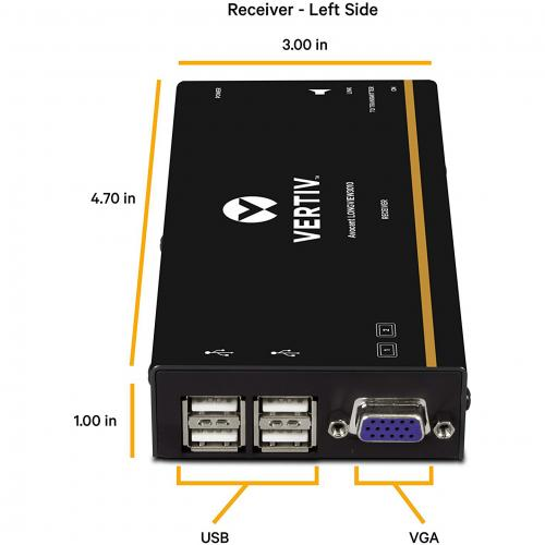 Avocent LV 3000 Series High Quality KVM Extender Kit With Receiver & Transmitter Alternate-Image5/500