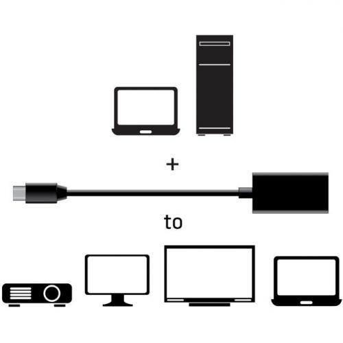 Club 3D Mini DisplayPort 1.4 To HDMI 2.0a HDR Alternate-Image5/500