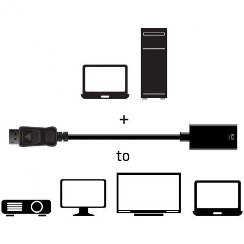 Club 3D DisplayPort 1.4 To HDMI 2.0a HDR Alternate-Image5/500