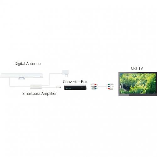 ANTOP Clearbar Indoor HDTV Antenna | Smartpass Amplified Alternate-Image5/500