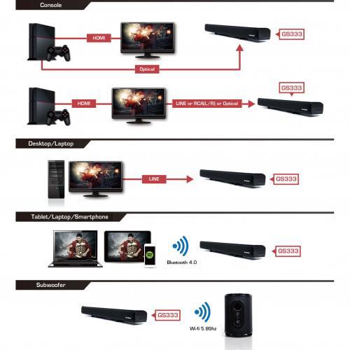 AVerMedia SonicBlast GS333 2.1 Bluetooth Sound Bar Speaker   60 W RMS   Black, Blue Alternate-Image6/500