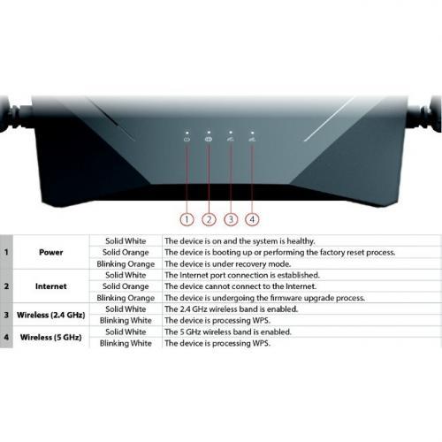 D Link DIR 1750 IEEE 802.11ac Ethernet Wireless Router Alternate-Image6/500