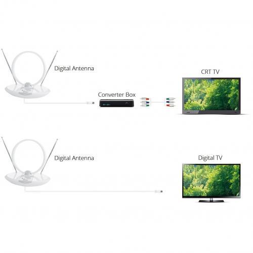 Antop AT 307 4K HDTV Antenna Alternate-Image7/500