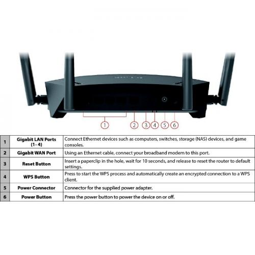 D Link DIR 1750 IEEE 802.11ac Ethernet Wireless Router Alternate-Image7/500